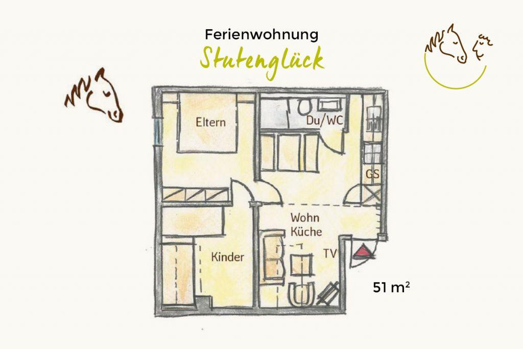 Urlaubsreiterhof.de_Grundriss-Stutenglueck