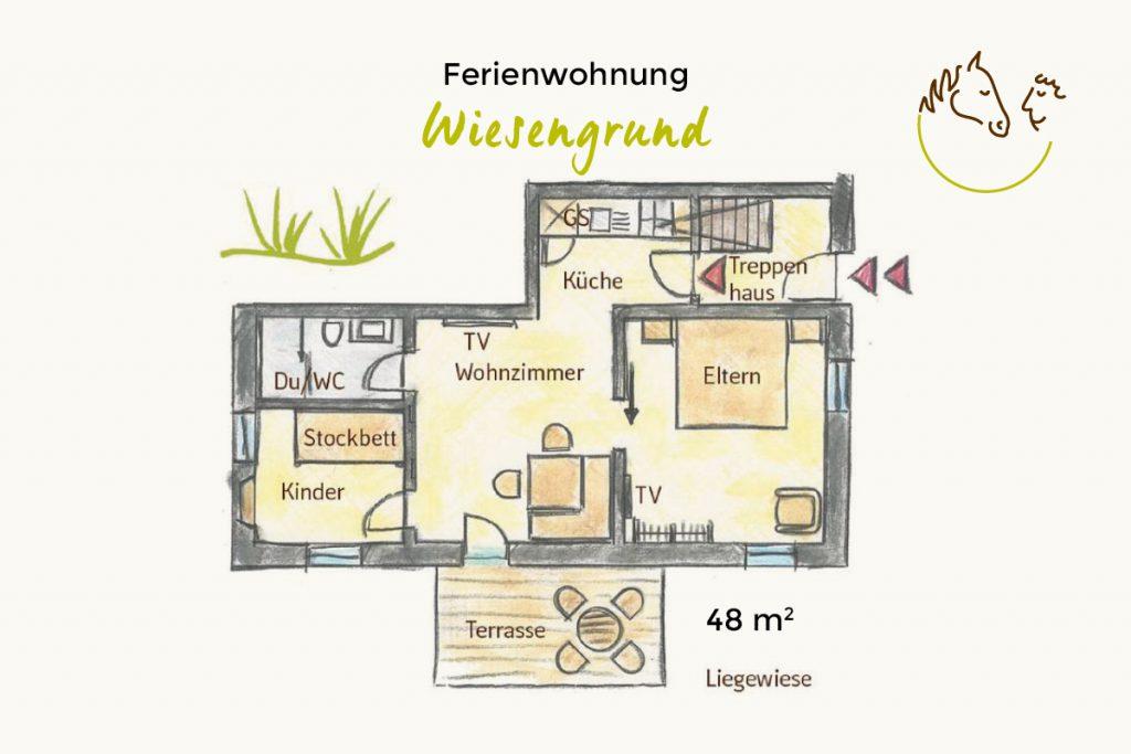 Urlaubsreiterhof.de_Grundriss-Wiesengrund